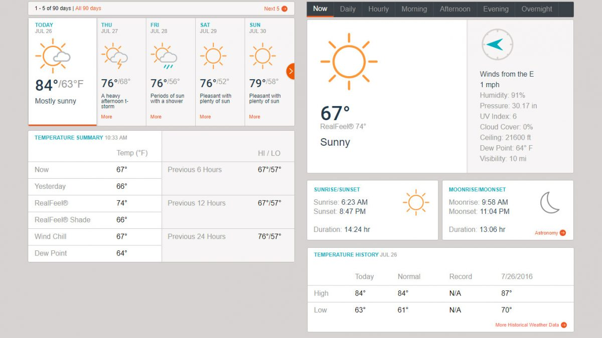 Accuweather 90 Day Forecast 2018