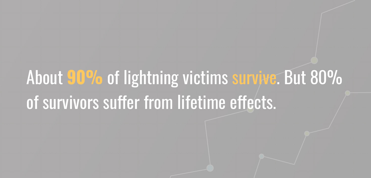 Statistic of lightning victims
