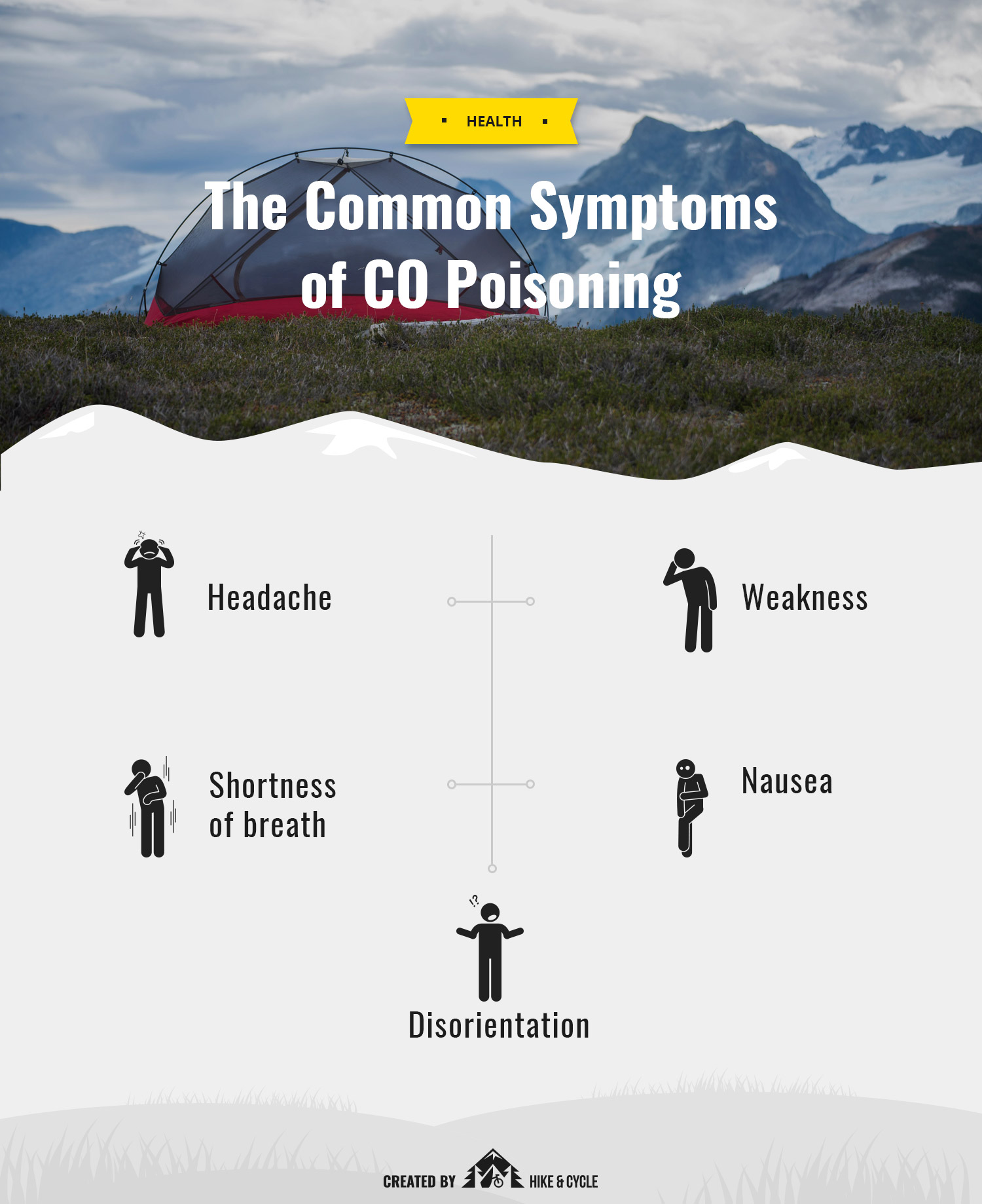 The Common Symptoms of CO Poisoning