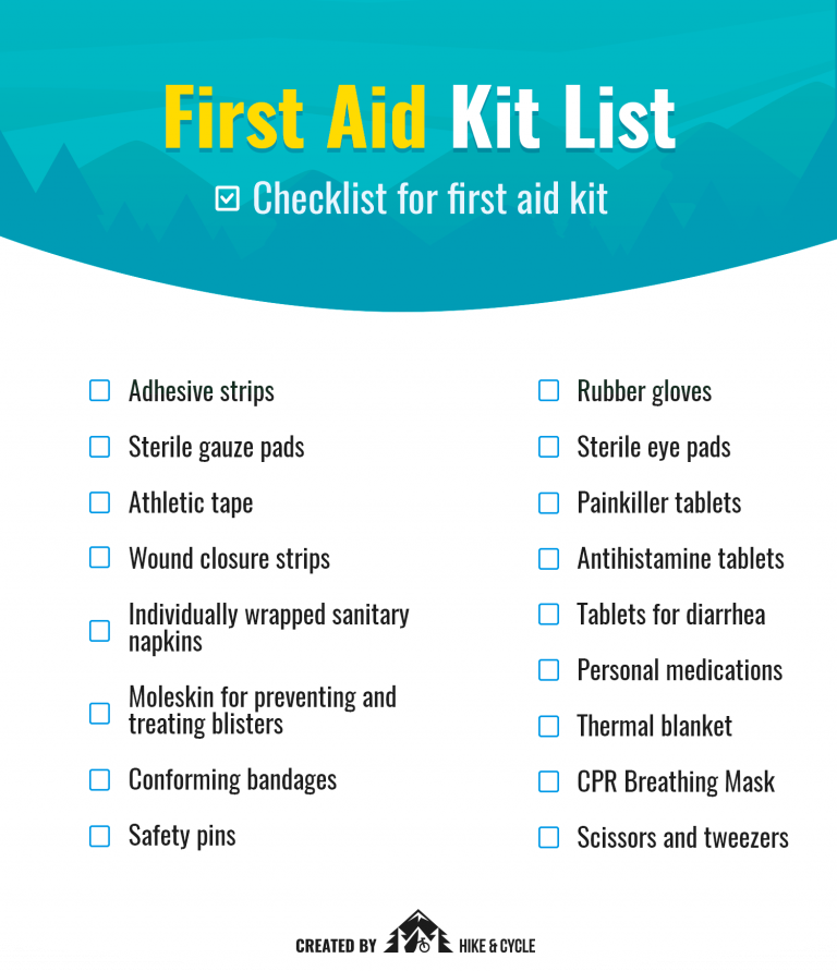 Checklist for first aid kit